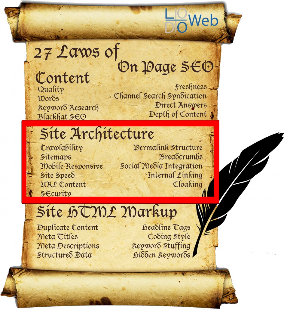 27-laws-of-on-page-seo-Part-2_LoDo_Web